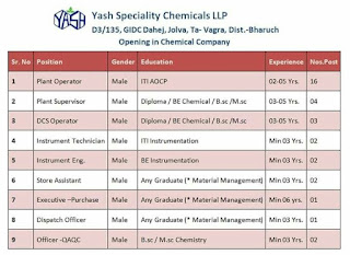 Yash Speciality Chemicals LLP ITI  Diploma and  Graduate Jobs Opening in Chemical Company Dahej, Gujarat