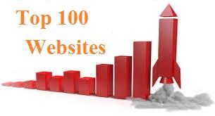 सबसे ज्यादा ट्रैफिक वाली 100 वेबसाइटों की लिस्ट - Top websites in the world