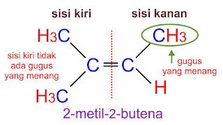 2-metil-2-butena - C5H10