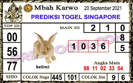 Prediksi Jitu Mbah Karwo Togel Singapura45 Top Senin 20-09-2021