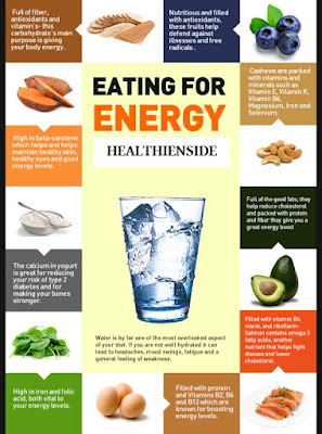 Foods that Can Boost Your Energy