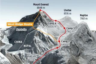 Himalay parvat