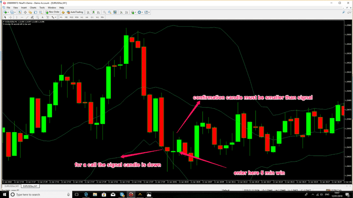 Strategi Binary Option 5 Menit - Simple Wick System (IQ, Olymtrade, Ayrex, Binomo, Etc)