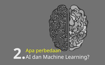 Apa Perbedaan AI dan Machine Learning?