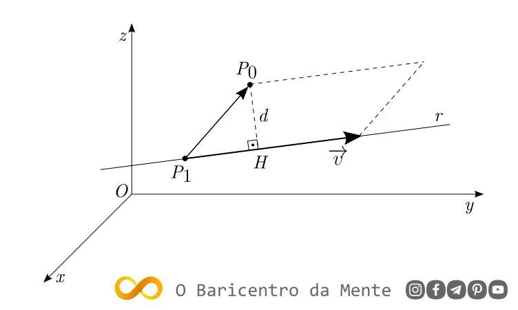 distancia-de-um-ponto-a-uma-reta-geometria-analitica-area-do-paralelogramo-o-baricentro-da-mente