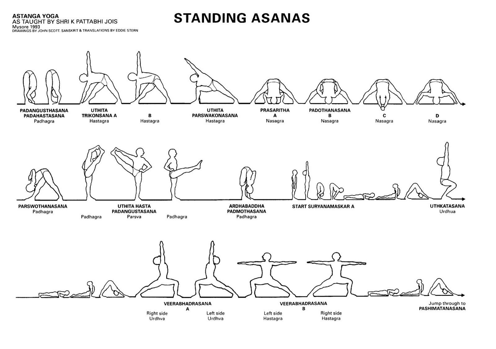 Images About Sanskrit Asanas