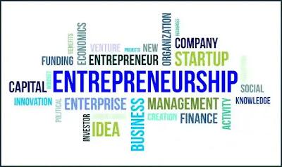 Introduction │ Entrepreneurship │ Free BBA PDF