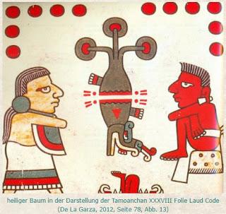 Maya und Azteken - Baum der Erkenntnis im Paradies - Weltenbaum, Baum des Lebens Tamoanchan