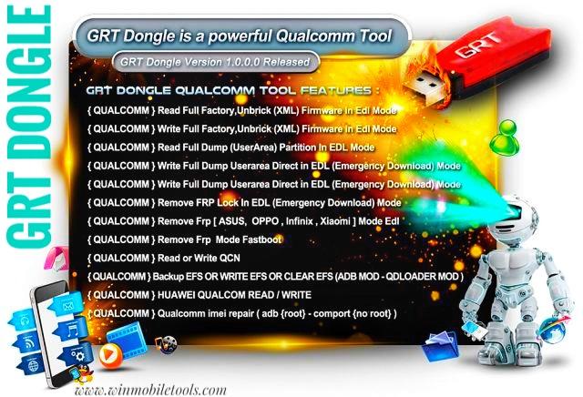 GRT Dongle Crack Setup Latest Version Free Download
