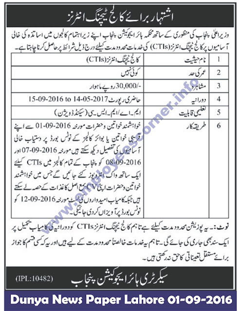 CTIs Jobs in Punjab 2016