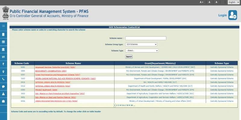 PFMS Scholarship 2021: pfms.nic.in List, Payment Status, Payslip Online | सरकारी योजनाएँ