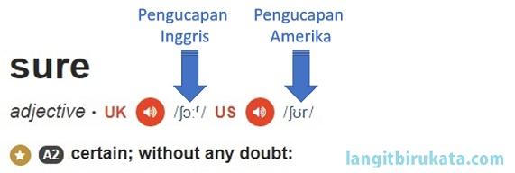 Pengucapan Kata Bahasa Inggris