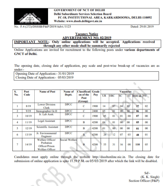 DSSSB LDC,Steno, Other Various Post Online Form 2019