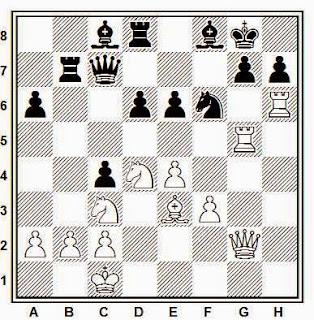 Partida de ajedrez Tal - Mohrlok, 1962, posición después de 24…Th6!