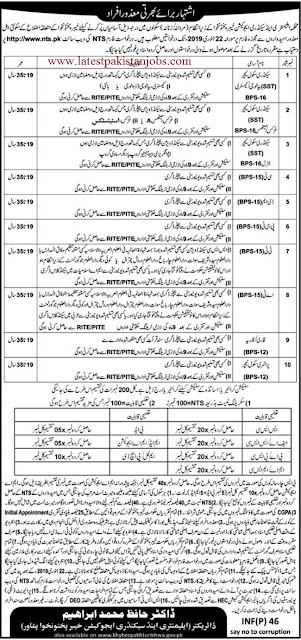 Department of Elementary And Secondary Education Jobs Latest Khyber Pakhtun Khan| Male/Female Can Apply