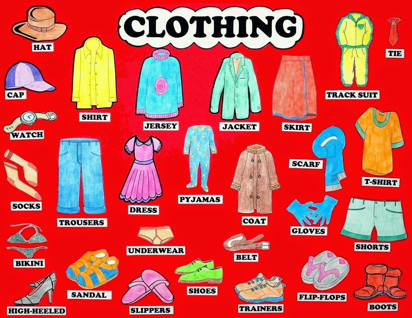 Ropa En Inglés Clothes Vocabulary Aprendo Inglés