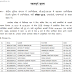 SSC CR issued list of absent candidates in SSC CPO 2016 DV