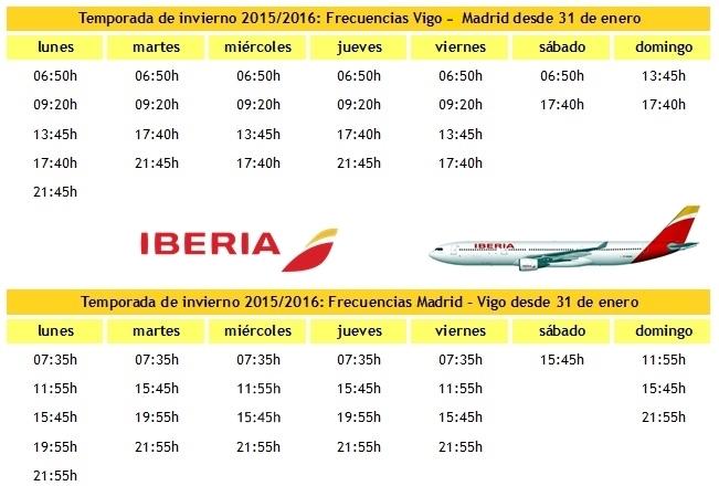 confirmar vuelo con Iberia Express