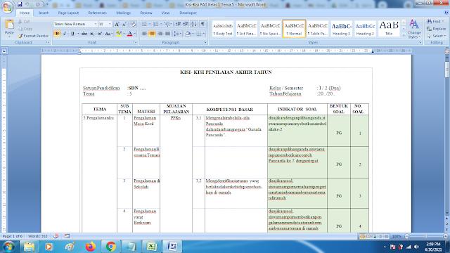 Kisi Kisi Soal PAT Tema 5 Kelas 1 Semester 2 Kurikulum 2013 Revisi Terbaru