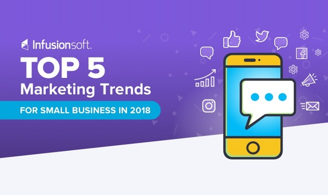 Top 5 Marketing Trends for Small Business in 2018