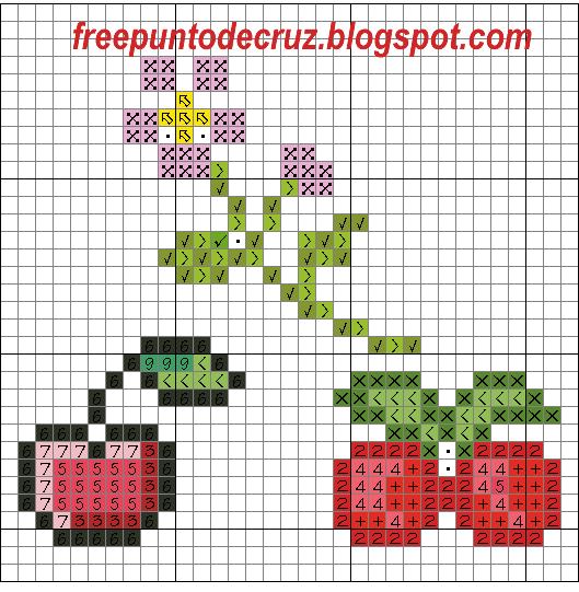 Dibujos Punto de Cruz Gratis Frutas