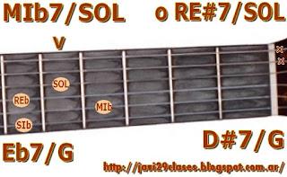 acorde guitarra chord (RE#7 con bajo en SOL) o (MIb7 bajo en SOL)