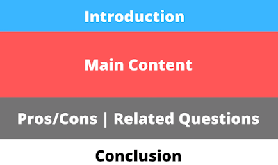 HOW TO EARN MONEY FROM CONTENT WRITING