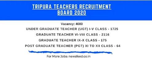 Teachers-Jobs-Tripura