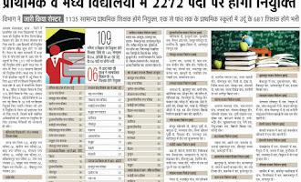 पटना रोस्टर जारी: प्राथमिक व मध्य विध्यालयों मे 2272 पदों पर होगी नियुक्ति।