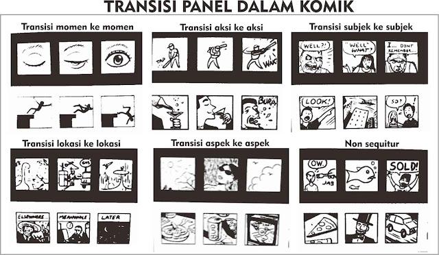 transisi-panel-komik