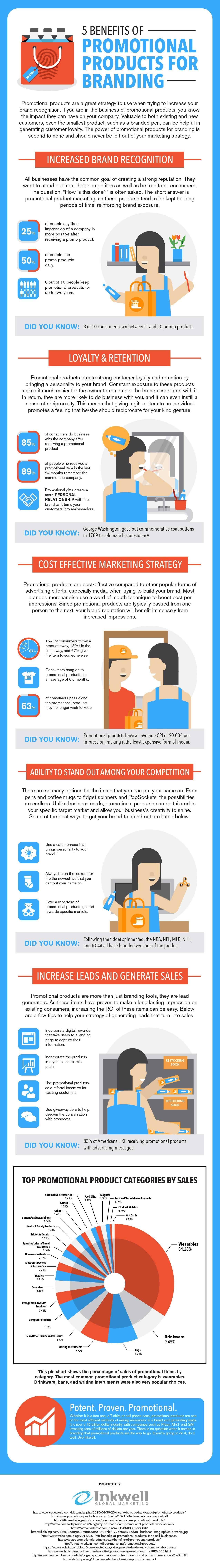 5-benefits-of-promotional-products-for-branding-infographic