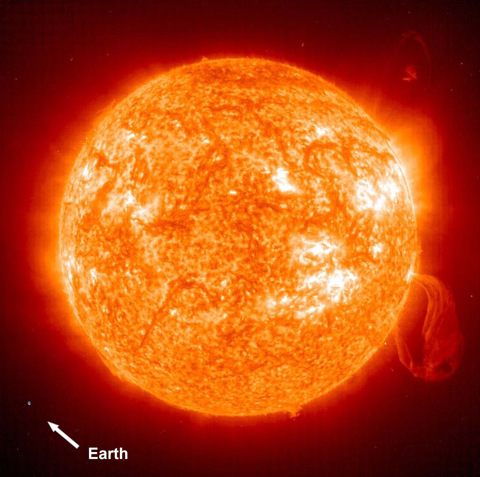 Earth compared to the Sun