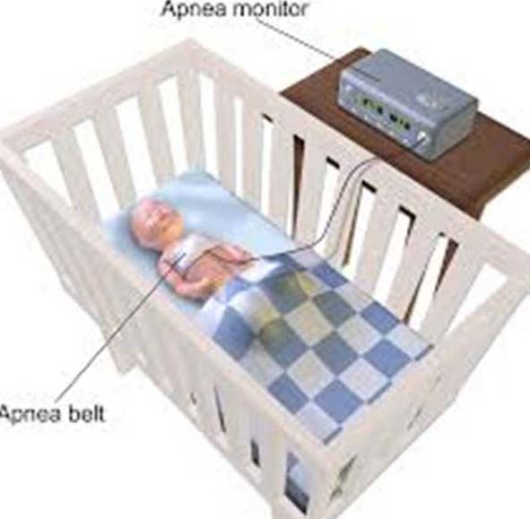Erik explained that in-home sleep study with portable monitors is now more frequent for they are inexpensive around US$200-US$250. The insurance companies continuously do not accept to compensate for in-lab sleep tests because of their lofty expenses around US$1100.