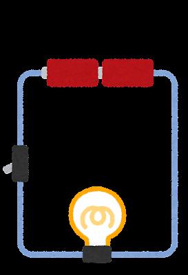 直列回路のイラスト(電池)