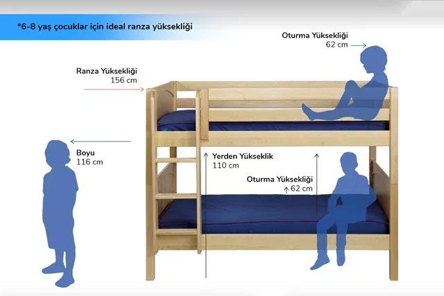 Ranzaların ideal yüksekliği, oda zemini ile tavan arasındaki boşluğa bağlıdır. Çocuğunuzun yaşına ve boyuna göre rahat hareket edebileceği bir yükseklik olmasına dikkat edin.