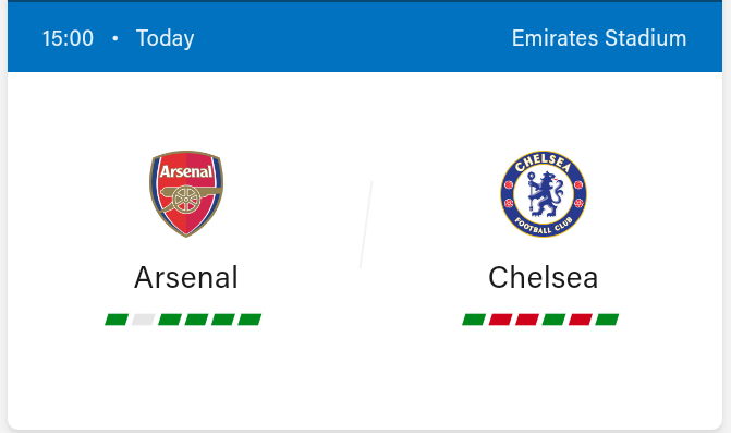 Arsenal vs Chelsea Football Preview and Predictions 2021