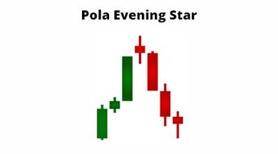 Gambar Pola Evening Star