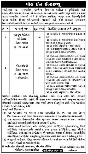 Urban Health Society, Gandhinagar Recruitment 2020