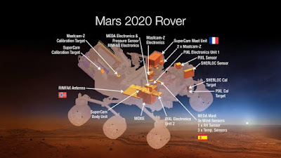 mars 2020 nasa mars 2020 mission mars 2020 ticket mars 2020 pass mars 2020 rover mars 2020 mars 2020 rover name contest mars 2020 rover mission mars 2020 rover name mars 2020 sign up mars 2020 launch vehicle mars 2020 helicopter mars 2020 launch date mars 2020 patch mars 2020 rover boarding pass mars 2020 rover landing site mars 2020 rover mission name mars 2020 send your name mars 2020 space missions mars 2020 spacex conge de mars quebec 2020 mars 2020 boarding pass nasa mars 2020 name sign up mars 2020 parachute mars 2020 pass cost mars 2020 pass fake mars 2020 pass nasa mars 2020 pass price mars 2020 passport mars 2020 pixl mars 2020 project mars 2020 que es mars 2020 questions mars 2020 qut mars 2020 rover build update mars 2020 rover helicopter mars 2020 rover launch date mars 2020 rover live mars 2020 rover sign up mars 2020 rover update mars 2020 rover vs curiosity mars 2020 sample return mars 2020 schedule mars 2020 sherloc mars 2020 shirt mars 2020 spacecraft mars 2020 start date mars 2020 supercam mars 2020 t shirt mars 2020 team mars 2020 terrain relative navigation mars 2020 timeline mars 2020 trip mars 2020 turret mars 2020 twitter mars 2020 uae mars 2020 ucreti mars 2020 update mars 2020 upgrades mars 2020 vacances mars 2020 vacances scolaires mars 2020 video mars 2020 volunteers mars 2020 vs curiosity mars 2020 vs exomars mars 2020 vxworks mars mission 2020 uae mars visit 2020 10 mars 2020 quel jour 21 mars 2020 quel jour 24 mars 2020 quel jour 29 mars 2020 quel jour 5 mars 2020 quel jour 9 mars 2020 quel jour