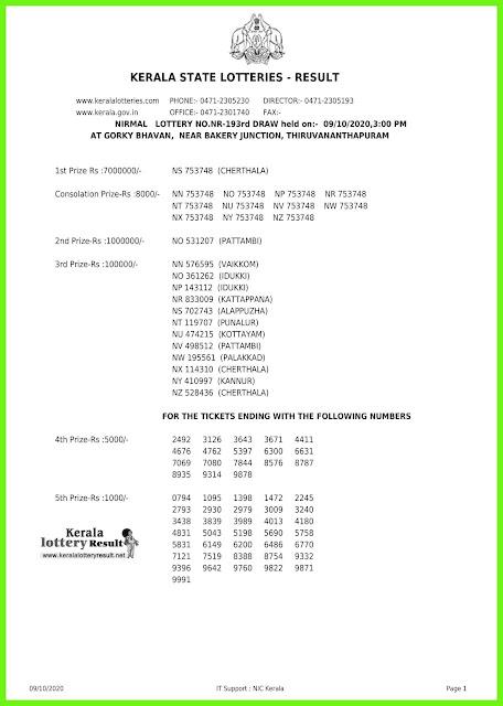 LIVE: Kerala Lottery Results 09-10-2020 Nirmal NR-193  Lottery Result