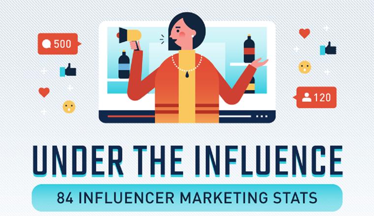 Under the Influence – 80+ Influencer Marketing Statistics #infographic