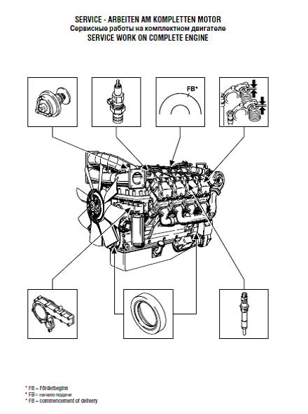 MOTORES DEUTZ : Manual de Reparación Motor Deutz BFM1015