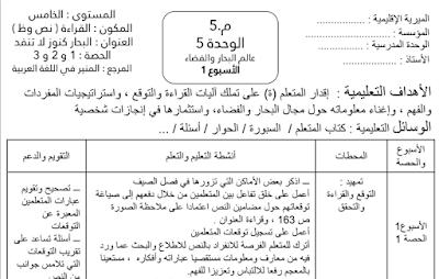 جدادات الوحدة الخامسة كاملة مرجع المنير في اللغة العربية المستوى الخامس ابتدائي