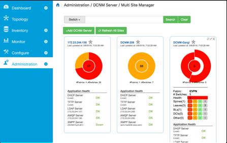 Cisco Study Material, Cisco Tutorial and Material, Cisco Online Exam, Cisco Certification
