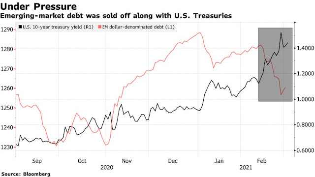 Bond Respite Lures #UAE Issuers at Opposite Ends of Credit Scale - Bloomberg