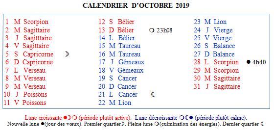 Calendrier Nouvelle Lune 2019.Horomag Nouvelle Lune