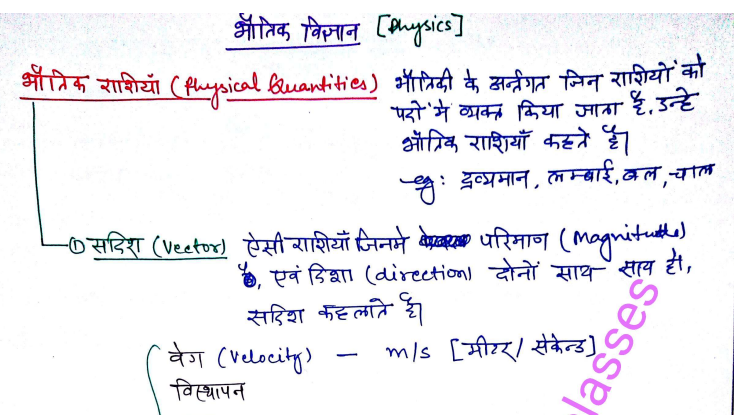 Download Physics Handwritten Notes in Hindi PDF