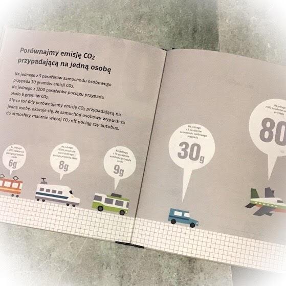 """""""Pojazdy CO₂. Mały przewodnik"""" Taro Miura, Wydawnictwo Tako"""