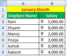How to Consolidate Data in Excel from Multiple Worksheets