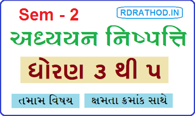Adhyayan Nishpatti 3 to 5, Learning outcom 3 to 5